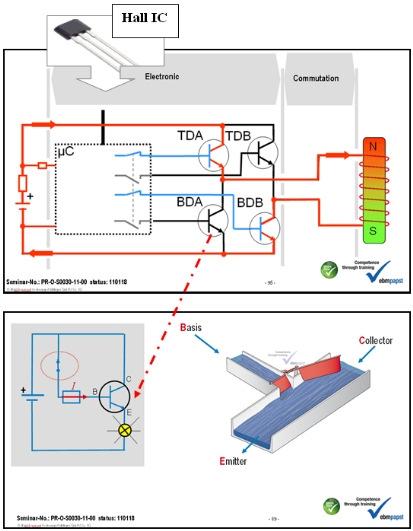 explanation of transistors